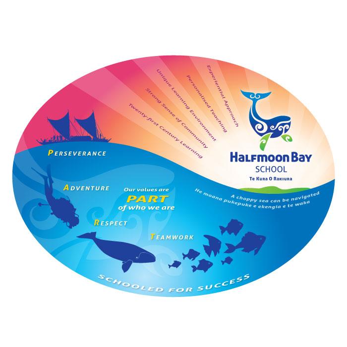 Halfmoon Bay School