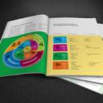 Roydvale Curricullum Brochure Inside Spread 2