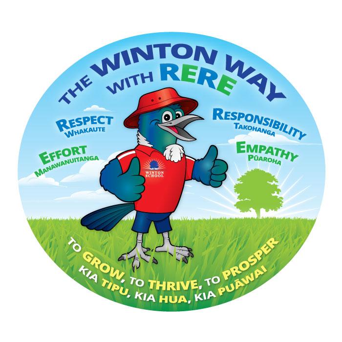 Winton Primary School