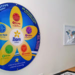 Ilam School Ethos Model