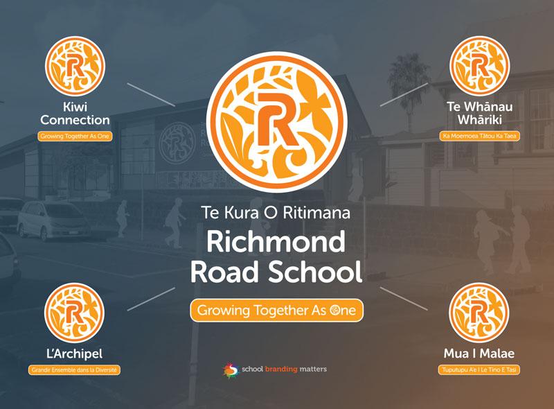 Richmond-Road-School-Logo-presentation