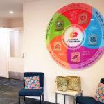 Beckenham-School-Ethos-Model-Reception-Sign-Christchurch-NZ