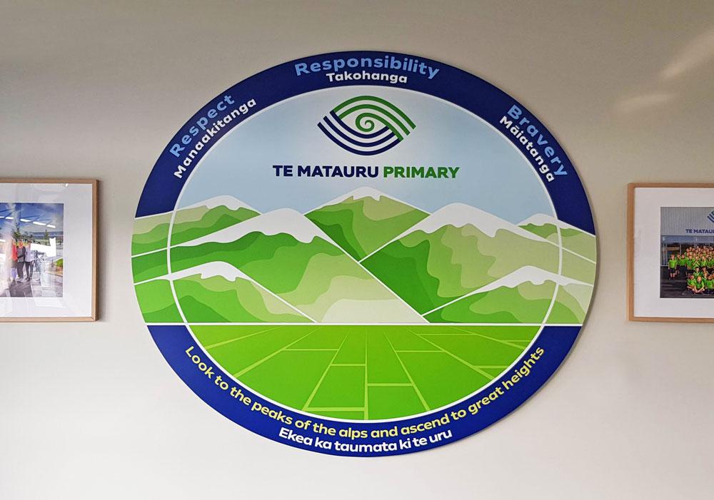 Te-Matauru-Ethos-Diagram-Reception-Rangiora-NZ